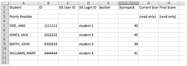 CSV spreadsheet