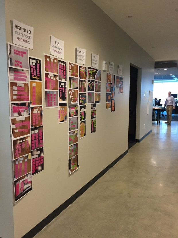 Photographs of card sort exercises appear on the walls at Instructure offices