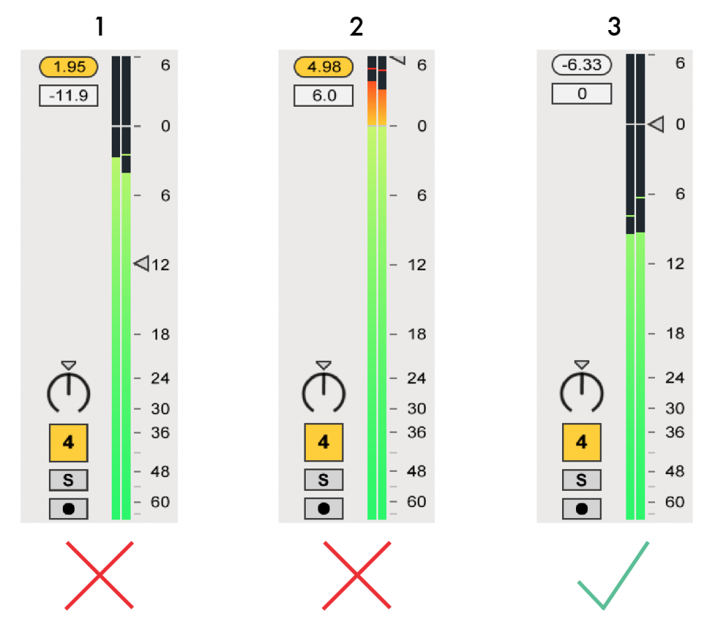 Proper Gain Staging Ableton