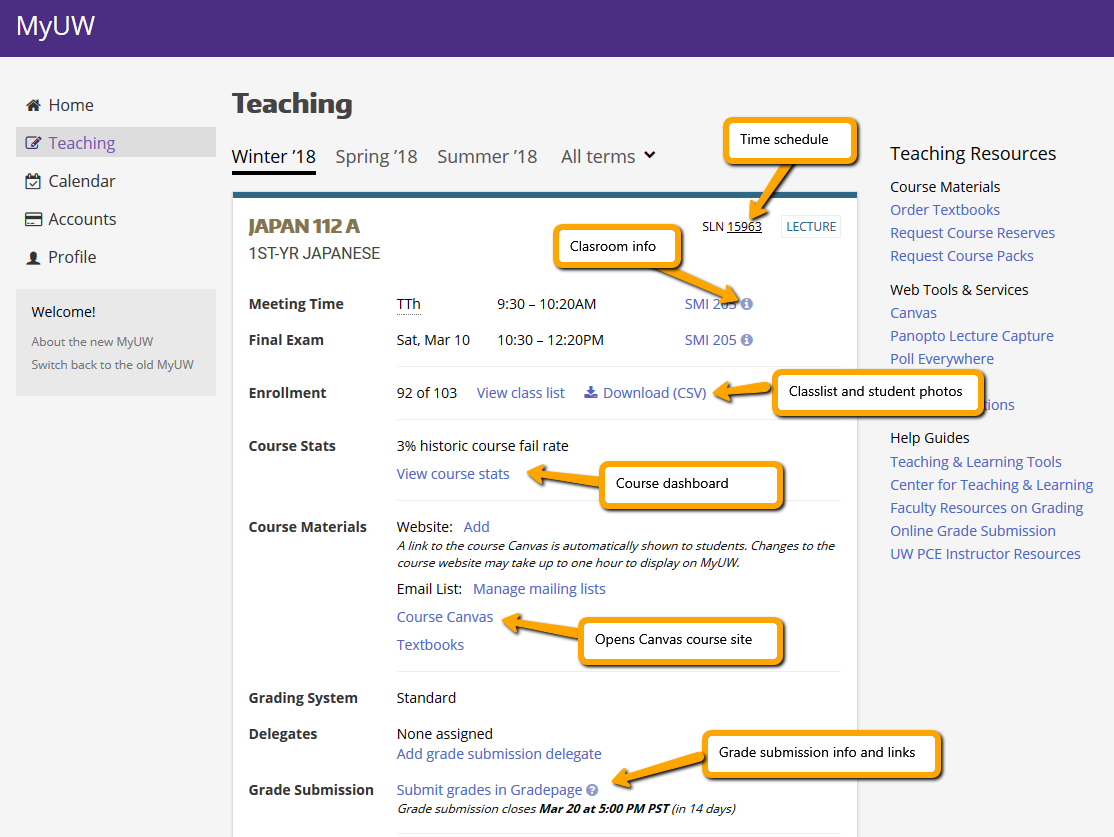 Annotated image of teaching page
