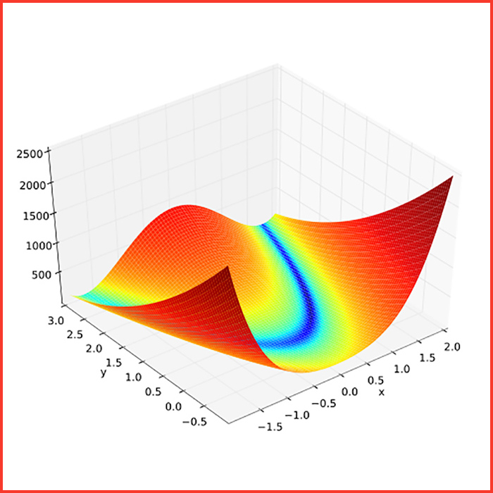 Colorful image made in Matlab