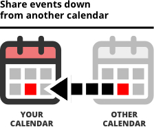 Share events from another calendar to your calendar